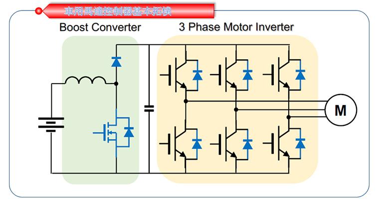 车用马达控制器(EV/HEV Motor Drive)