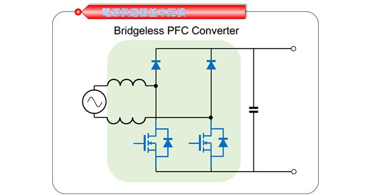 电源供应器(PFC)