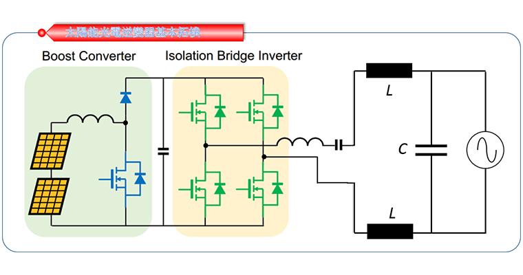 太阳能光电逆变器(PV Inverter)